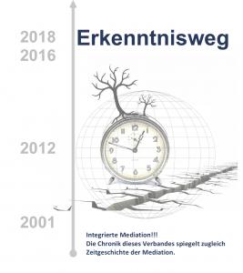 Jahresversammlung 2018 @ Hotel Diehls | Koblenz | Rheinland-Pfalz | Deutschland